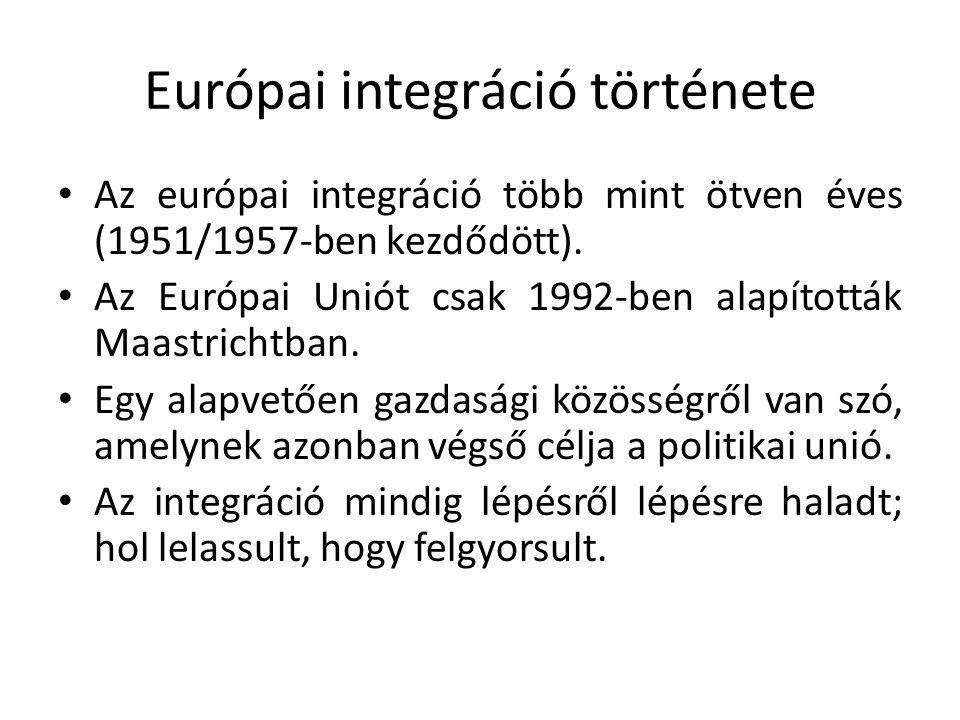 """Európai integráció története 1951 (1952): Európai Szén- és Acélközösség (2002-ben beolvadt az Európai Közösségbe) 1957 (1958): Euratom (Európai Atomenergia Közösség) 1957 (1958): Európai Közösség (eredetileg: Európai Gazdasági Közösség) 1992 (1993): Európai Unió (Maastrichti Szerződés): megalapítja a három pillérből álló """"templomot ."""