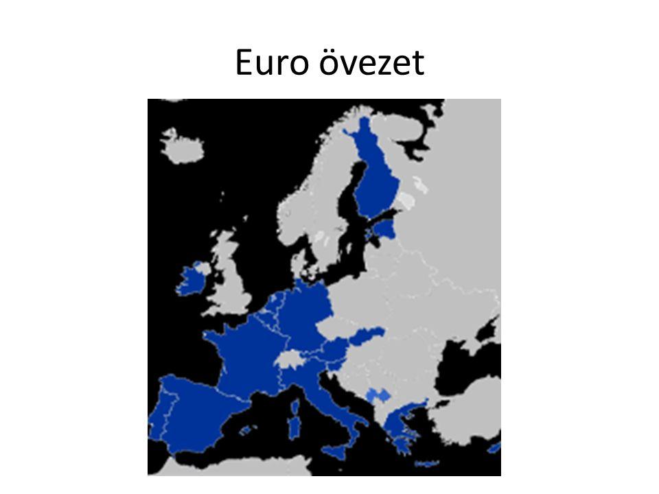 Euro övezet