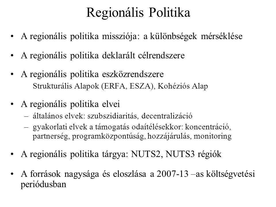 Regionális Politika A regionális politika missziója: a különbségek mérséklése A regionális politika deklarált célrendszere A regionális politika eszközrendszere Strukturális Alapok (ERFA, ESZA), Kohéziós Alap A regionális politika elvei –általános elvek: szubszidiaritás, decentralizáció –gyakorlati elvek a támogatás odaítélésekkor: koncentráció, partnerség, programközpontúság, hozzájárulás, monitoring A regionális politika tárgya: NUTS2, NUTS3 régiók A források nagysága és eloszlása a 2007-13 –as költségvetési periódusban