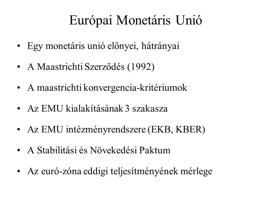 Európai Monetáris Unió Egy monetáris unió előnyei, hátrányai A Maastrichti Szerződés (1992) A maastrichti konvergencia-kritériumok Az EMU kialakításának 3 szakasza Az EMU intézményrendszere (EKB, KBER) A Stabilitási és Növekedési Paktum Az euró-zóna eddigi teljesítményének mérlege