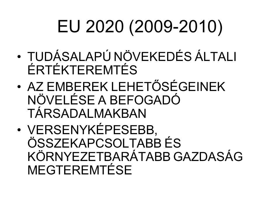 EU 2020 (2009-2010) TUDÁSALAPÚ NÖVEKEDÉS ÁLTALI ÉRTÉKTEREMTÉS AZ EMBEREK LEHETŐSÉGEINEK NÖVELÉSE A BEFOGADÓ TÁRSADALMAKBAN VERSENYKÉPESEBB, ÖSSZEKAPCSOLTABB ÉS KÖRNYEZETBARÁTABB GAZDASÁG MEGTEREMTÉSE