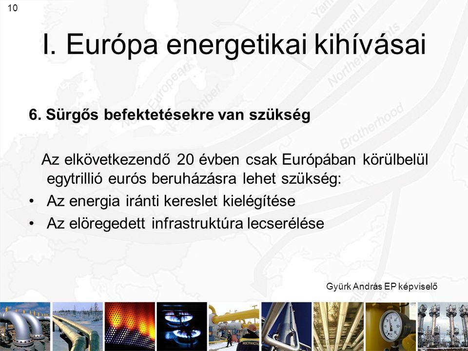 Gyürk András EP képviselő 10 I. Európa energetikai kihívásai 6. Sürgős befektetésekre van szükség Az elkövetkezendő 20 évben csak Európában körülbelül