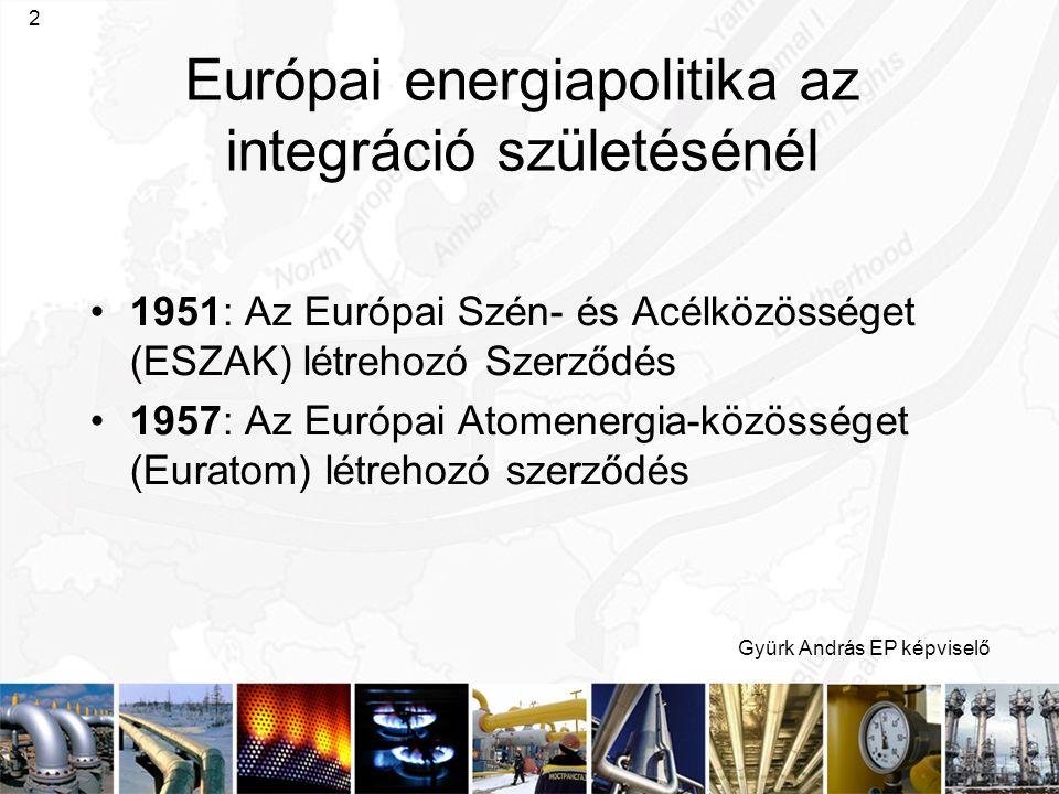 Gyürk András EP képviselő 3 Az energiapolitika helye az EU döntéshozatalában Belső piac, versenyjog: az energiapiac liberalizációjáról szóló irányelvek (közösségi döntéshozatal) Környezetvédelem: energiahatékonyságra vonatkozó irányelv, megújuló energiaforrásokról szóló akcióterv (közösségi döntéshozatal) Külkapcsolatok: az Energiaközösséget létrehozó szerződés (kormányközi megállapodások)