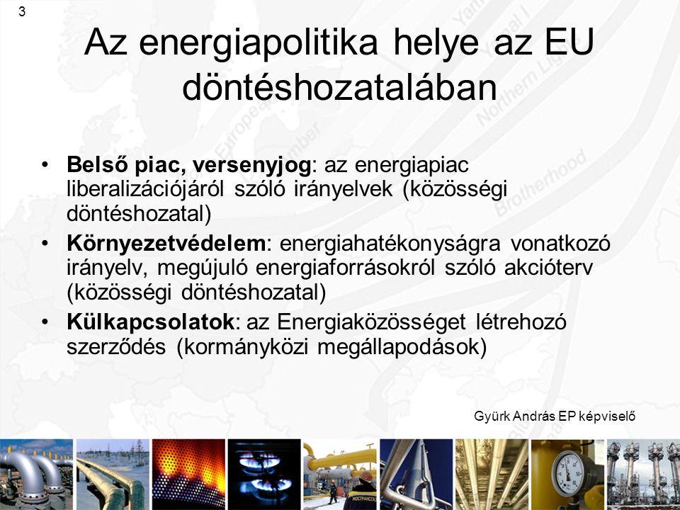 Gyürk András EP képviselő 3 Az energiapolitika helye az EU döntéshozatalában Belső piac, versenyjog: az energiapiac liberalizációjáról szóló irányelve
