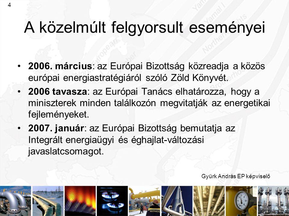 Gyürk András EP képviselő 4 A közelmúlt felgyorsult eseményei 2006. március: az Európai Bizottság közreadja a közös európai energiastratégiáról szóló