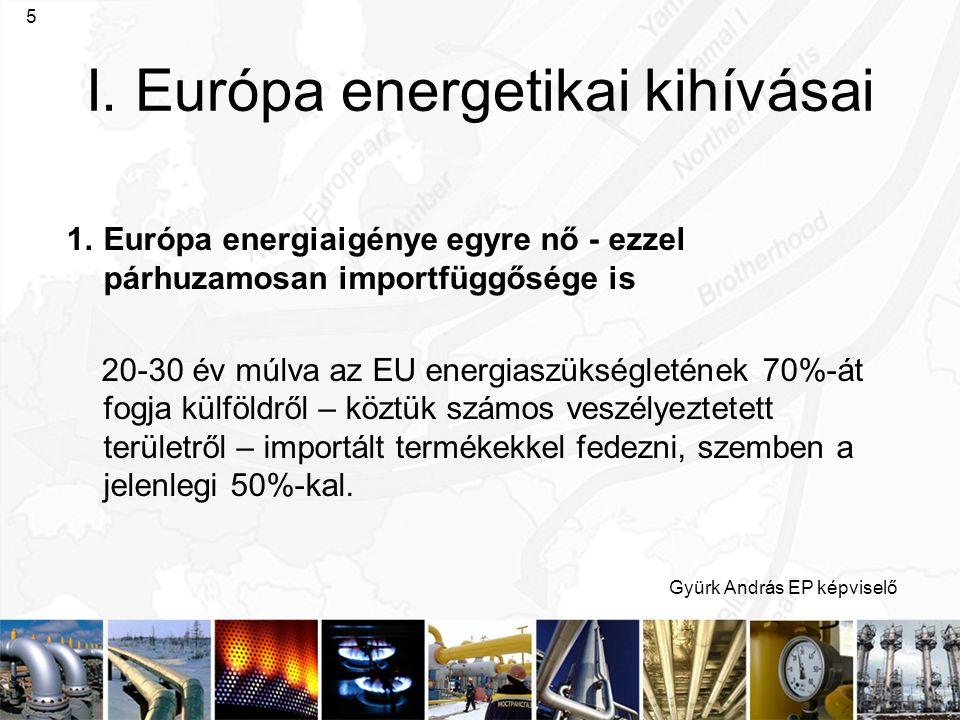 Gyürk András EP képviselő 5 I. Európa energetikai kihívásai 1.Európa energiaigénye egyre nő - ezzel párhuzamosan importfüggősége is 20-30 év múlva az
