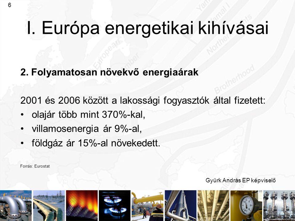 Gyürk András EP képviselő 6 I. Európa energetikai kihívásai 2. Folyamatosan növekvő energiaárak 2001 és 2006 között a lakossági fogyasztók által fizet