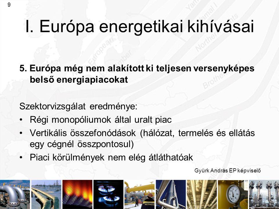 Gyürk András EP képviselő 9 I. Európa energetikai kihívásai 5. Európa még nem alakított ki teljesen versenyképes belső energiapiacokat Szektorvizsgála