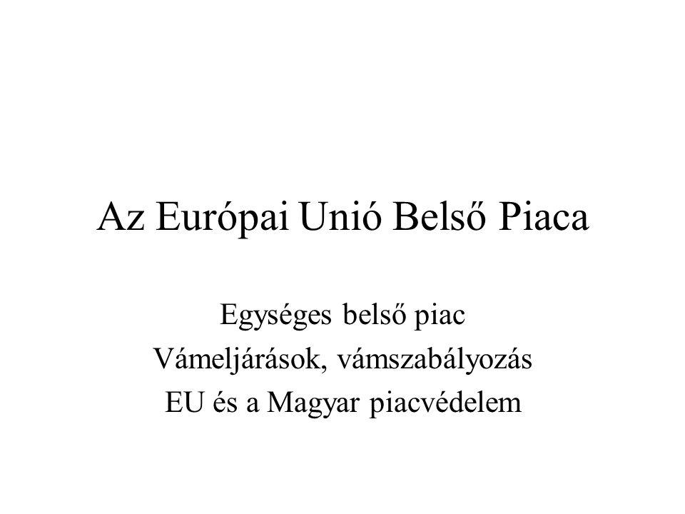 Az Európai Unió Belső Piaca Egységes belső piac Vámeljárások, vámszabályozás EU és a Magyar piacvédelem