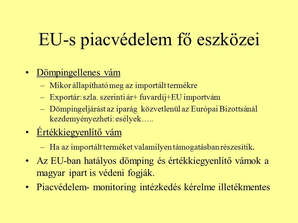 EU-s piacvédelem fő eszközei Dömpingellenes vám –Mikor állapítható meg az importált termékre –Exportár: szla.