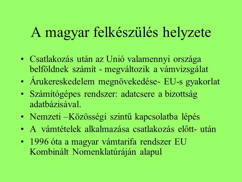 A magyar felkészülés helyzete Csatlakozás után az Unió valamennyi országa belföldnek számít - megváltozik a vámvizsgálat Árukereskedelem megnövekedése- EU-s gyakorlat Számítógépes rendszer: adatcsere a bizottság adatbázisával.