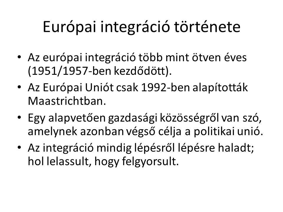 Európai integráció története Az európai integráció több mint ötven éves (1951/1957-ben kezdődött). Az Európai Uniót csak 1992-ben alapították Maastric
