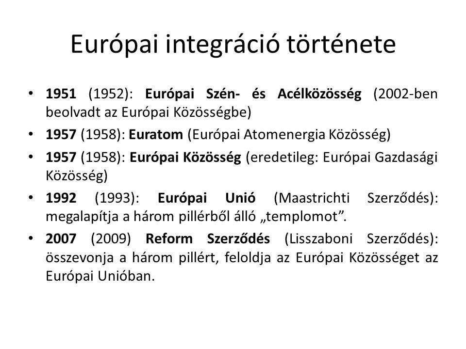 Európai integráció története 1951 (1952): Európai Szén- és Acélközösség (2002-ben beolvadt az Európai Közösségbe) 1957 (1958): Euratom (Európai Atomen