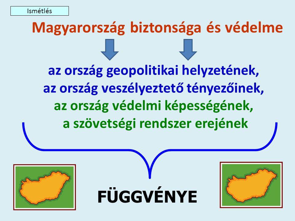 Magyarország biztonsága és védelme az ország geopolitikai helyzetének, az ország veszélyeztető tényezőinek, az ország védelmi képességének, a szövetségi rendszer erejének FÜGGVÉNYE Ismétlés