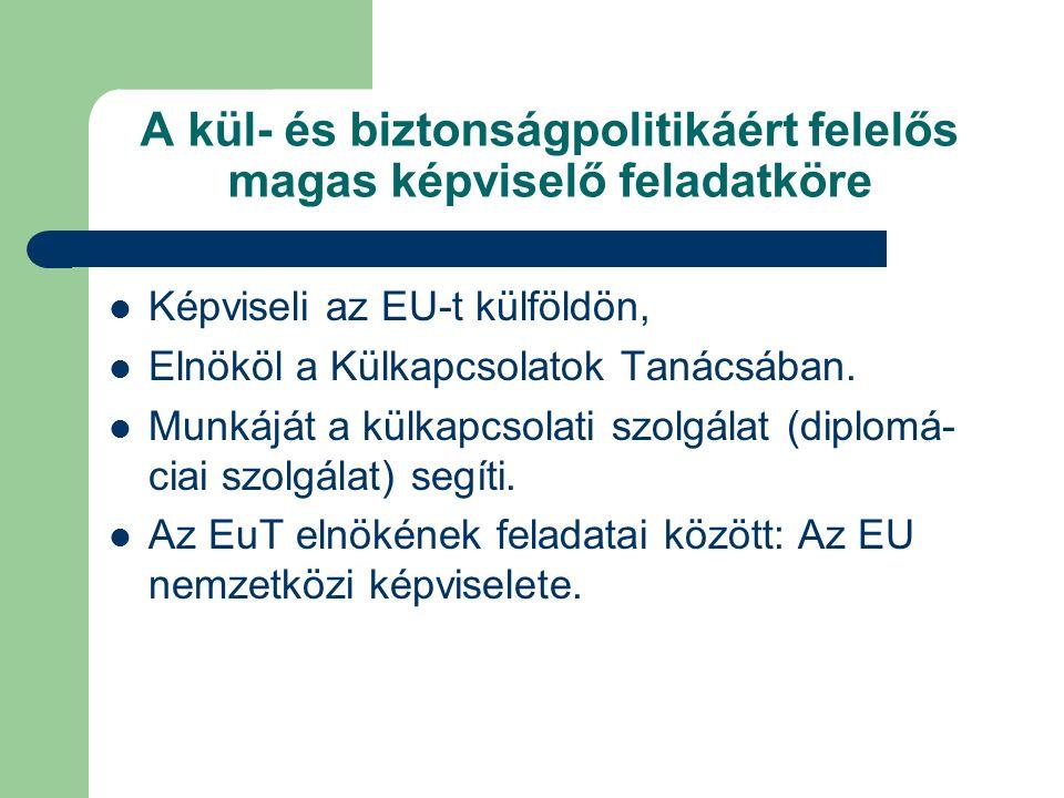 A kül- és biztonságpolitikáért felelős magas képviselő feladatköre Képviseli az EU-t külföldön, Elnököl a Külkapcsolatok Tanácsában.