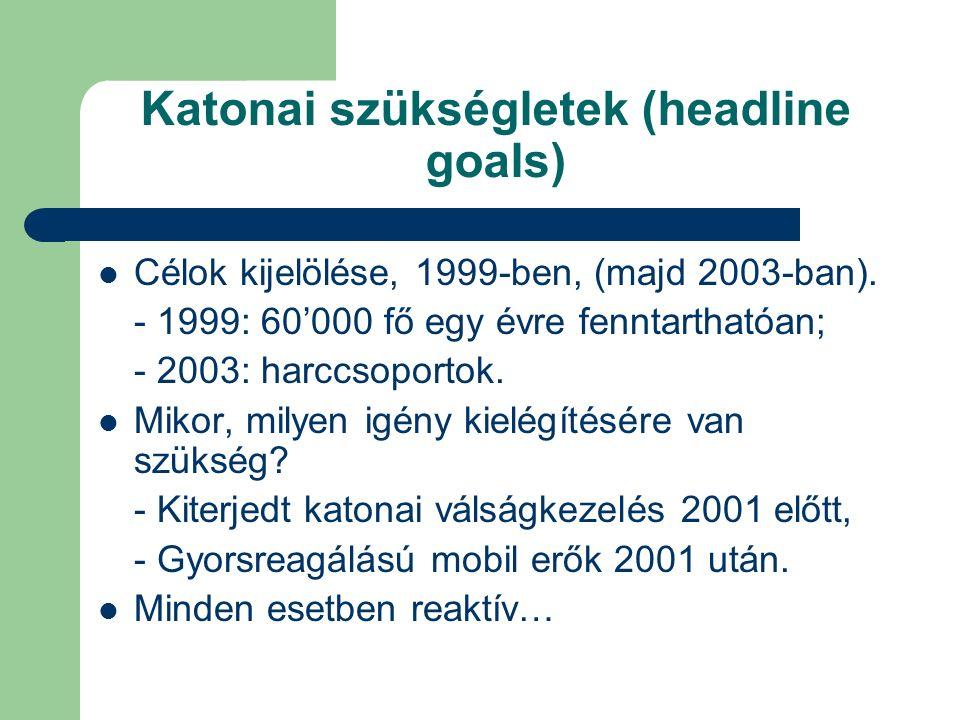Katonai szükségletek (headline goals) Célok kijelölése, 1999-ben, (majd 2003-ban).
