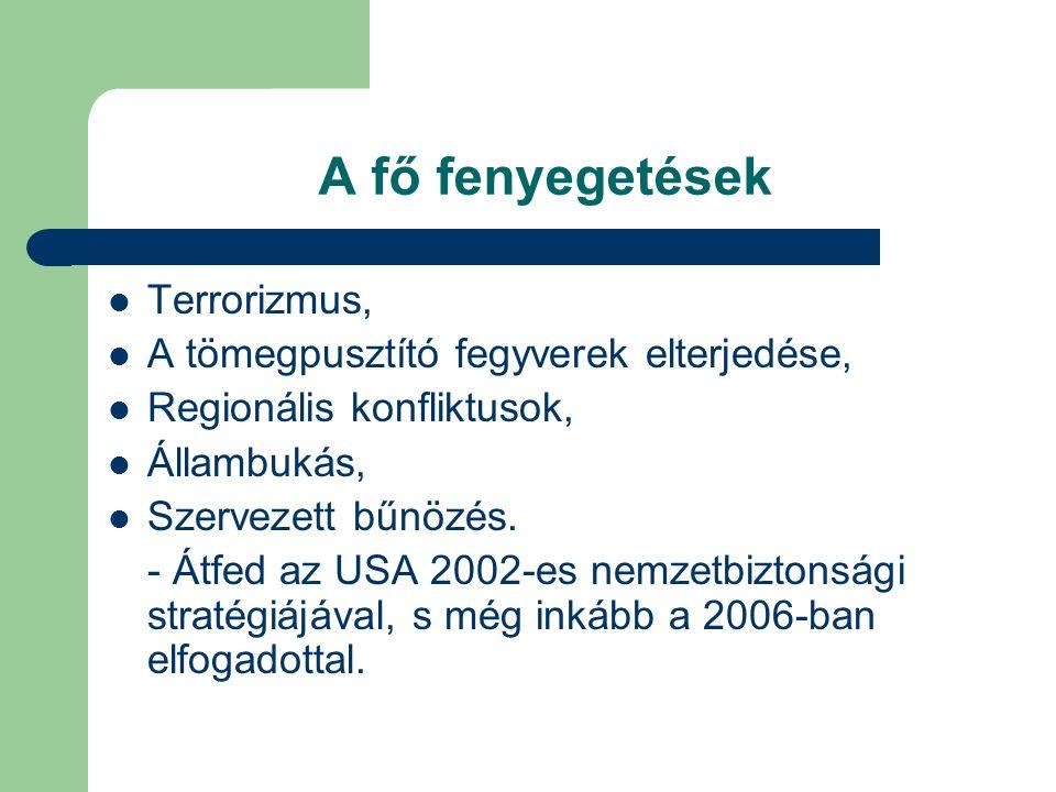 A fő fenyegetések Terrorizmus, A tömegpusztító fegyverek elterjedése, Regionális konfliktusok, Állambukás, Szervezett bűnözés.