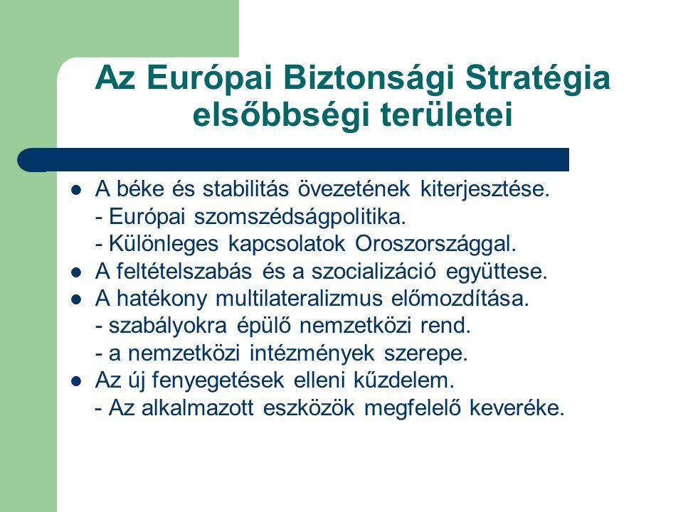 Az Európai Biztonsági Stratégia elsőbbségi területei A béke és stabilitás övezetének kiterjesztése.