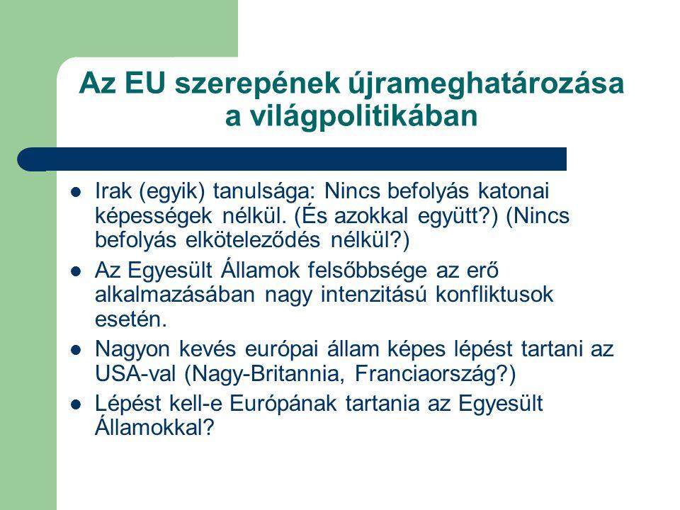 Az EU szerepének újrameghatározása a világpolitikában Irak (egyik) tanulsága: Nincs befolyás katonai képességek nélkül.