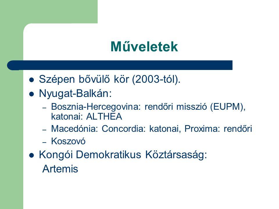 Műveletek Szépen bővülő kör (2003-tól).