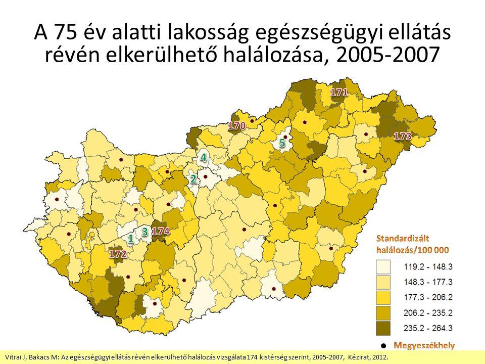 A 75 év alatti lakosság egészségügyi ellátás révén elkerülhető halálozása, 2005-2007 Vitrai J, Bakacs M: Az egészségügyi ellátás révén elkerülhető halálozás vizsgálata 174 kistérség szerint, 2005‐2007, Kézirat, 2012.