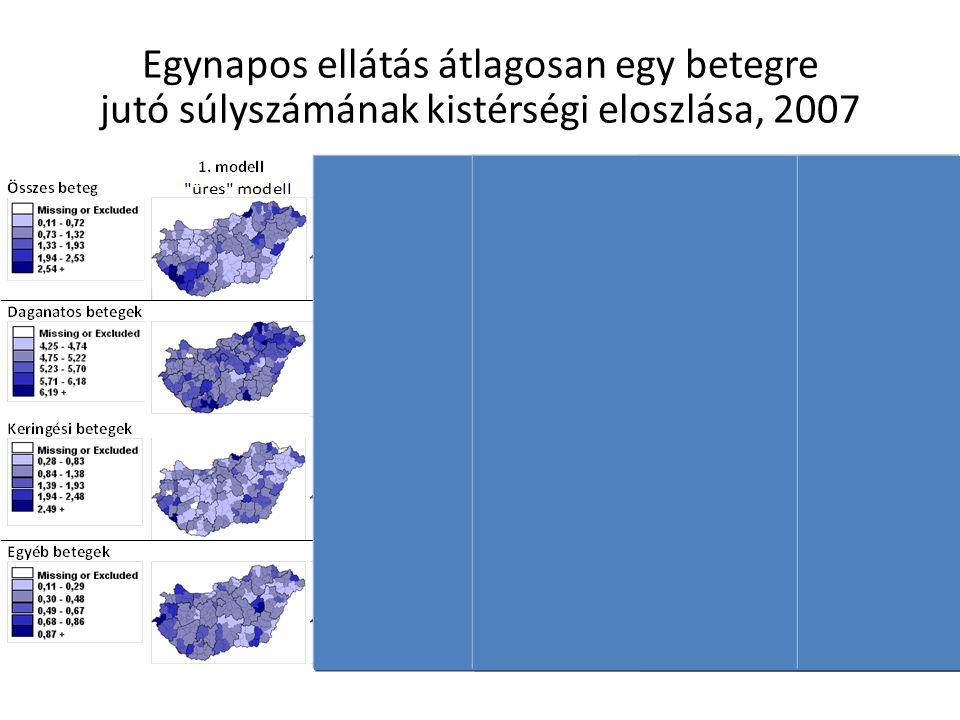 Egynapos ellátás átlagosan egy betegre jutó súlyszámának kistérségi eloszlása, 2007