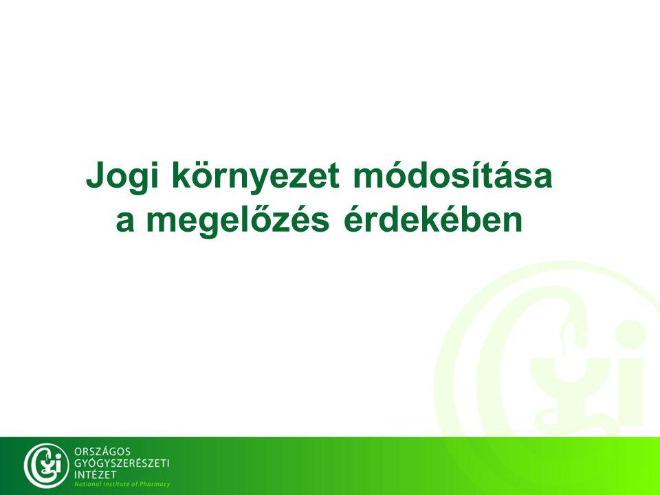 Jogi környezet módosítása a megelőzés érdekében Jogi környezet módosítása a megelőzés érdekében