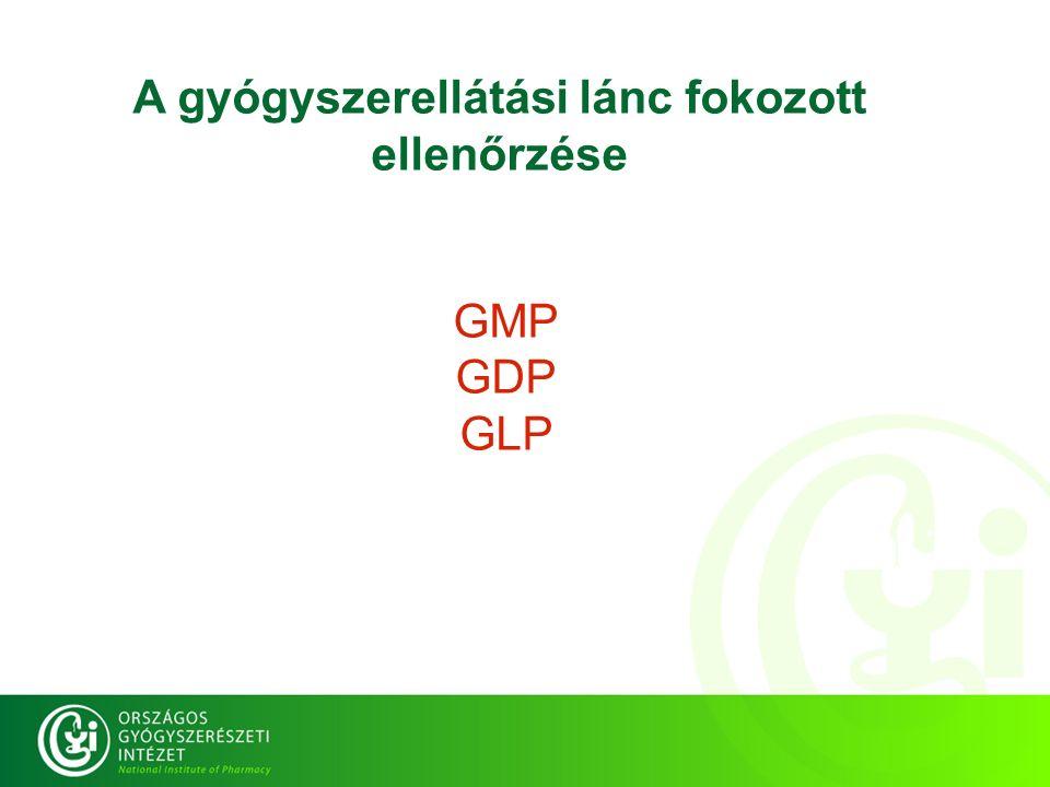 A gyógyszerellátási lánc fokozott ellenőrzése GMP GDP GPP A gyógyszerellátási lánc fokozott ellenőrzése GMP GDP GLP