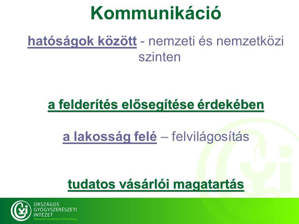 Kommunikáció hatóságok között - nemzeti és nemzetközi szinten a felderítés elősegítése érdekében a lakosság felé – felvilágosítás tudatos vásárlói magatartás Kommunikáció hatóságok között - nemzeti és nemzetközi szinten a felderítés elősegítése érdekében a lakosság felé – felvilágosítás tudatos vásárlói magatartás