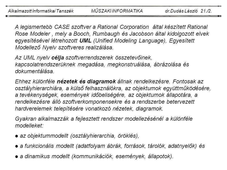 Alkalmazott Informatikai Tanszék MŰSZAKI INFORMATIKA dr.Dudás László 21./3.
