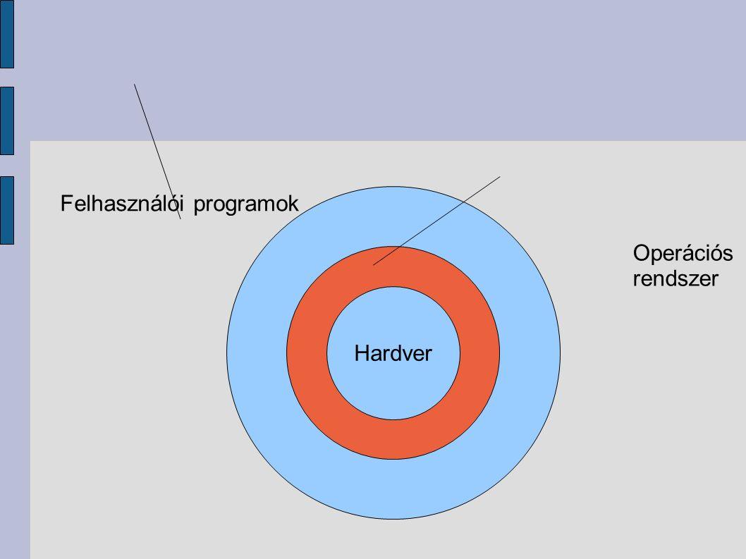 A réteges felépítés eredménye: A felhasználói szoftver csak az operációs rendszeren keresztül, annak szolgáltatásai igénybe véve férhet hozzá a hardverhez.
