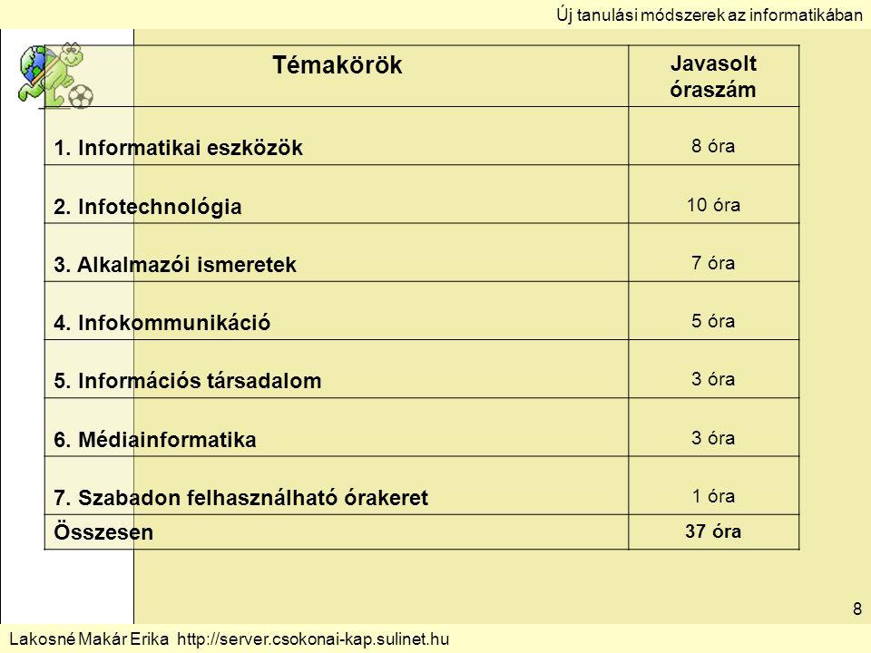 Új tanulási módszerek az informatikában Lakosné Makár Erika http://server.csokonai-kap.sulinet.hu 8 Témakörök Javasolt óraszám 1.