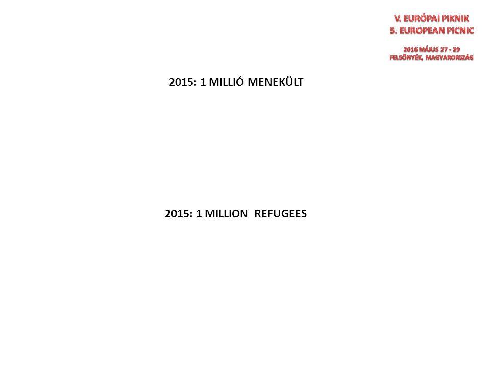 2015: 1 MILLION REFUGEES 2015: 1 MILLIÓ MENEKÜLT EURÓPAI UNIÓ: 508 MILLIÓ LAKOS EUROPEAN UNION: 508 MILLION PEOPLE