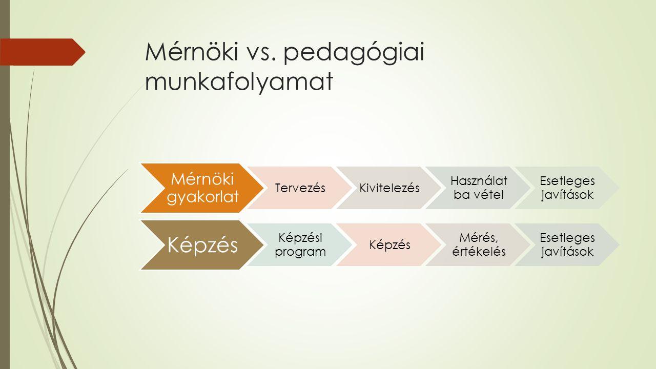 Mérnöki vs.