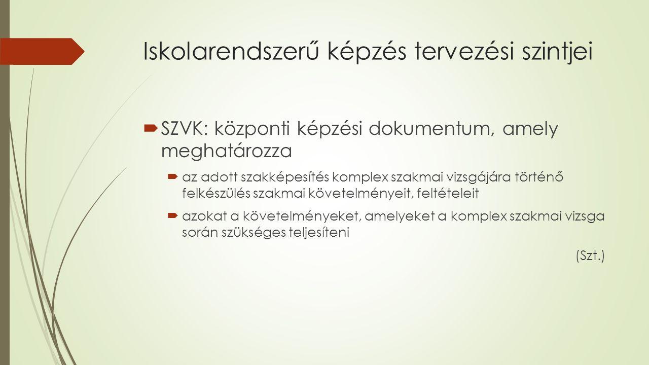 Iskolarendszerű képzés tervezési szintjei  SZVK: központi képzési dokumentum, amely meghatározza  az adott szakképesítés komplex szakmai vizsgájára történő felkészülés szakmai követelményeit, feltételeit  azokat a követelményeket, amelyeket a komplex szakmai vizsga során szükséges teljesíteni (Szt.)