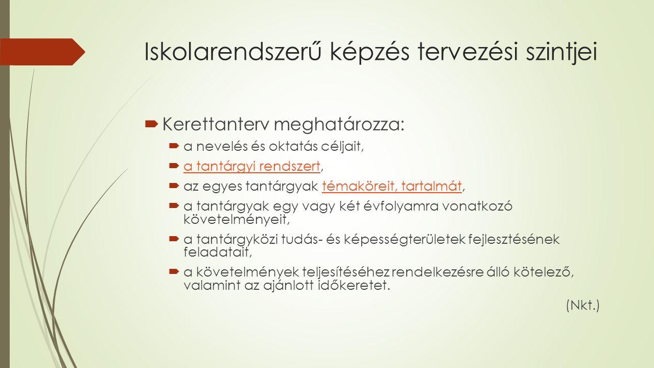 Iskolarendszerű képzés tervezési szintjei  Nemzeti Alaptanterv  SZVKKözponti dokumentumok  Kerettanterv