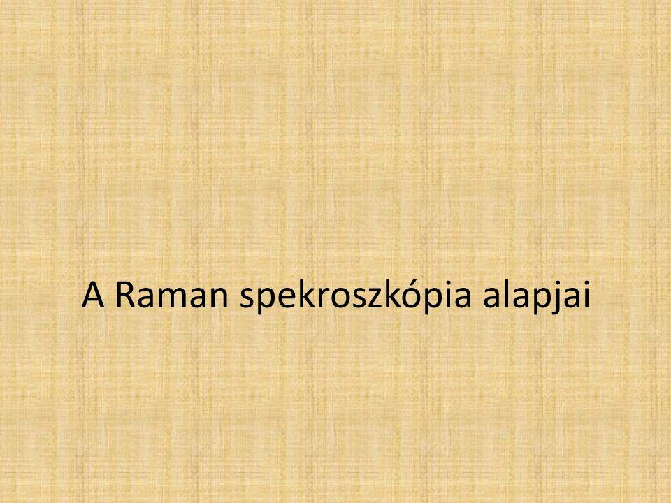 A Raman spekroszkópia alapjai