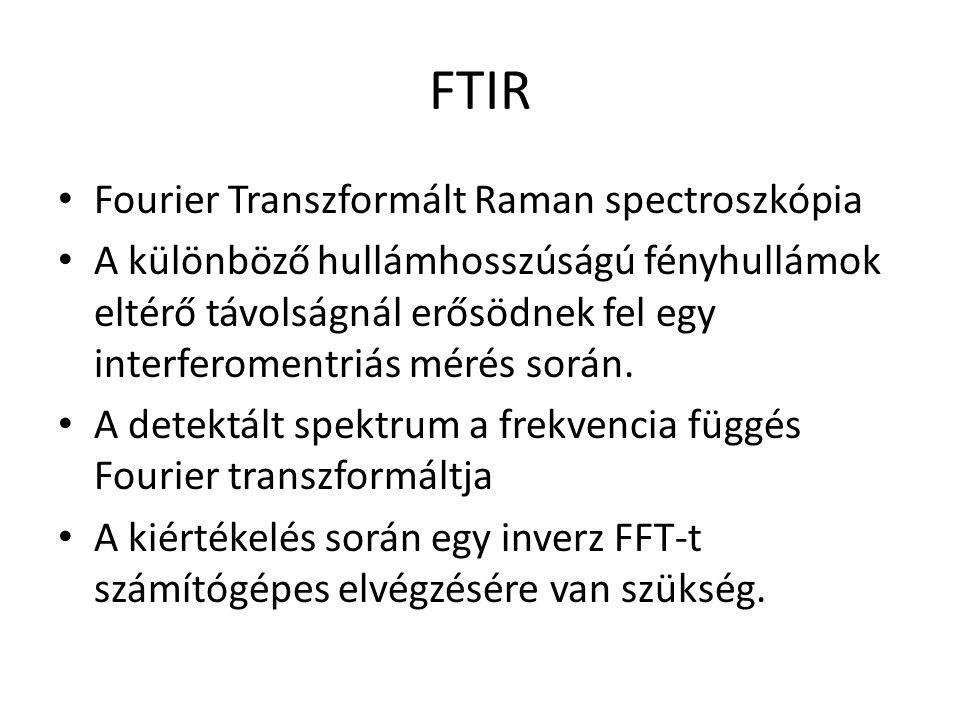 FTIR Fourier Transzformált Raman spectroszkópia A különböző hullámhosszúságú fényhullámok eltérő távolságnál erősödnek fel egy interferomentriás mérés során.