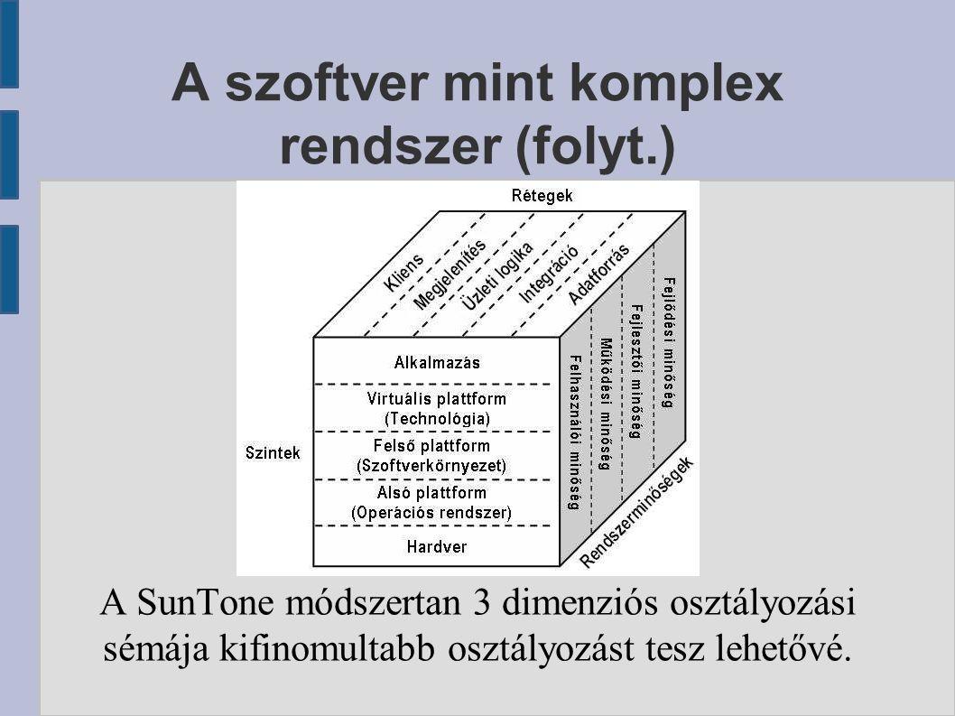 A szoftver mint komplex rendszer (folyt.) A SunTone módszertan 3 dimenziós osztályozási sémája kifinomultabb osztályozást tesz lehetővé.