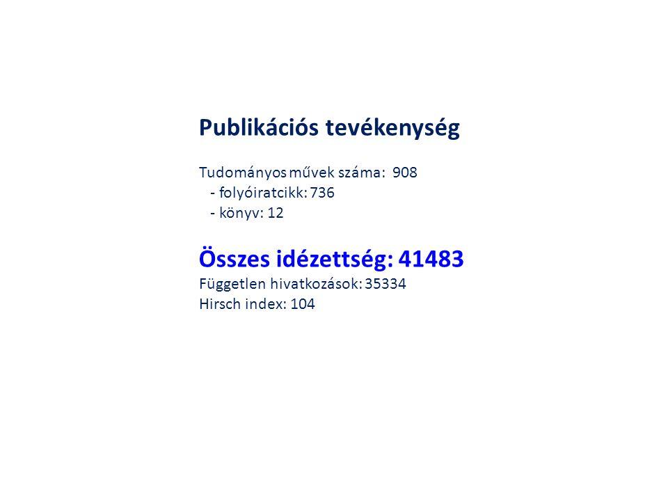 Publikációs tevékenység Tudományos művek száma: 908 - folyóiratcikk: 736 - könyv: 12 Összes idézettség: 41483 Független hivatkozások: 35334 Hirsch ind