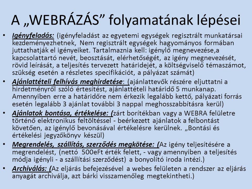 WEBRÁN lefolytatott eljárások száma: 2012.01.01.-04.30.