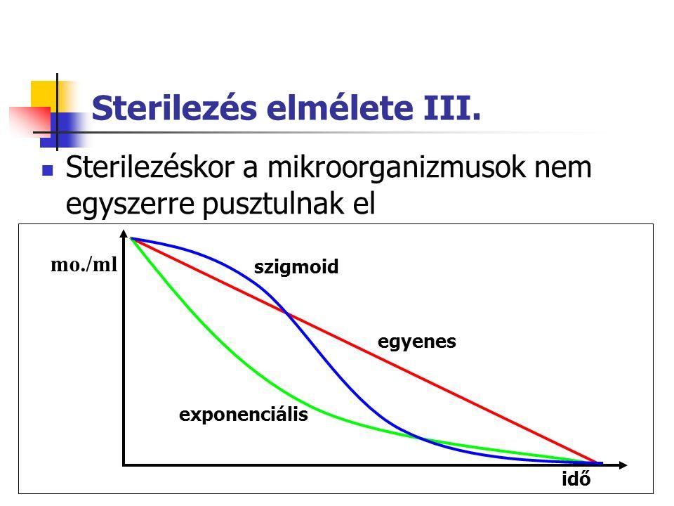 Sterilezés elmélete III.