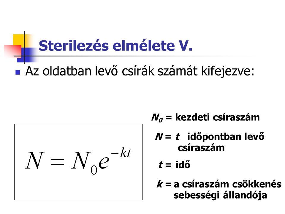 Sterilezés elmélete V.
