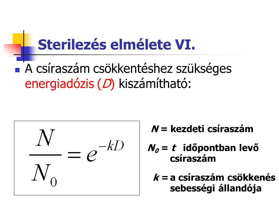 Sterilezés elmélete VI.