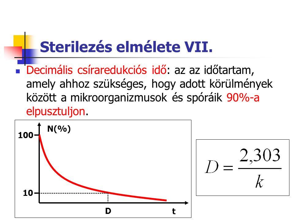 Sterilezés elmélete VII.