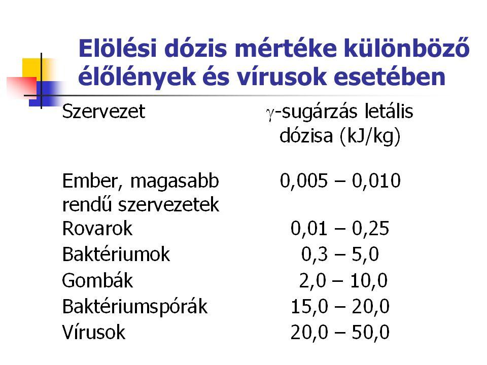 Elölési dózis mértéke különböző élőlények és vírusok esetében