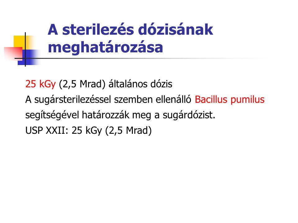 A sterilezés dózisának meghatározása 25 kGy (2,5 Mrad) általános dózis A sugársterilezéssel szemben ellenálló Bacillus pumilus segítségével határozzák meg a sugárdózist.