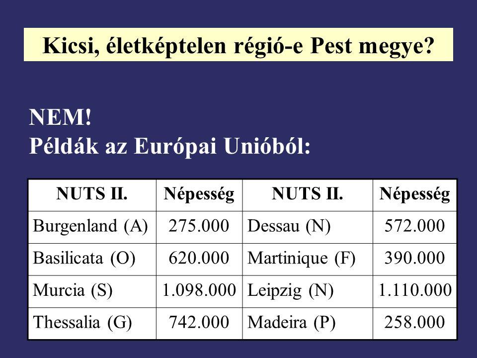 Kicsi, életképtelen régió-e Pest megye? NEM! Példák az Európai Unióból: NUTS II.NépességNUTS II.Népesség Burgenland (A)275.000Dessau (N)572.000 Basili
