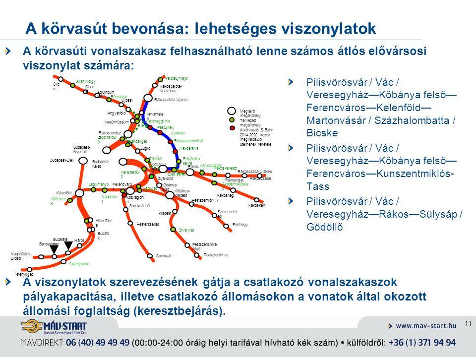 A körvasút bevonása: lehetséges viszonylatok Pilisvörösvár / Vác / Veresegyház—Kőbánya felső— Ferencváros—Kelenföld— Martonvásár / Százhalombatta / Bicske Pilisvörösvár / Vác / Veresegyház—Kőbánya felső— Ferencváros—Kunszentmiklós- Tass Pilisvörösvár / Vác / Veresegyház—Rákos—Sülysáp / Gödöllő 11 A körvasúti vonalszakasz felhasználható lenne számos átlós elővársosi viszonylat számára: A viszonylatok szerevezésének gátja a csatlakozó vonalszakaszok pályakapacitása, illetve csatlakozó állomásokon a vonatok által okozott állomási foglaltság (keresztbejárás).
