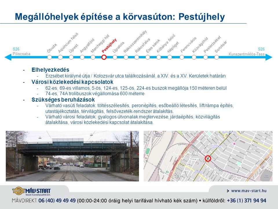 Megállóhelyek építése a körvasúton: Pestújhely -Elhelyezkedés -Erzsébet királyné útja / Kolozsvár utca találkozásánál, a XIV.
